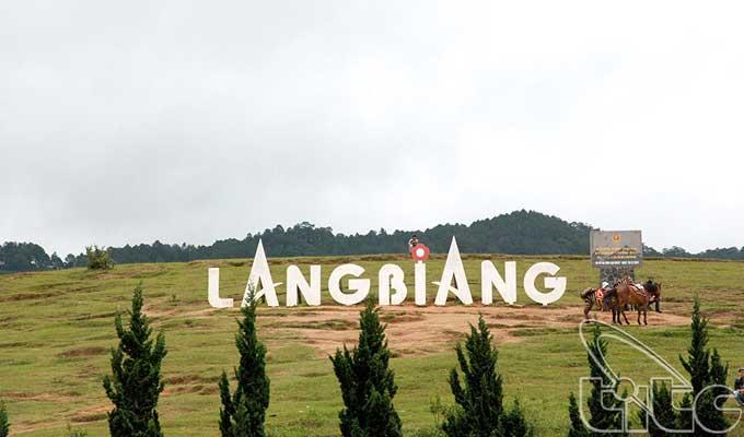 Langbian